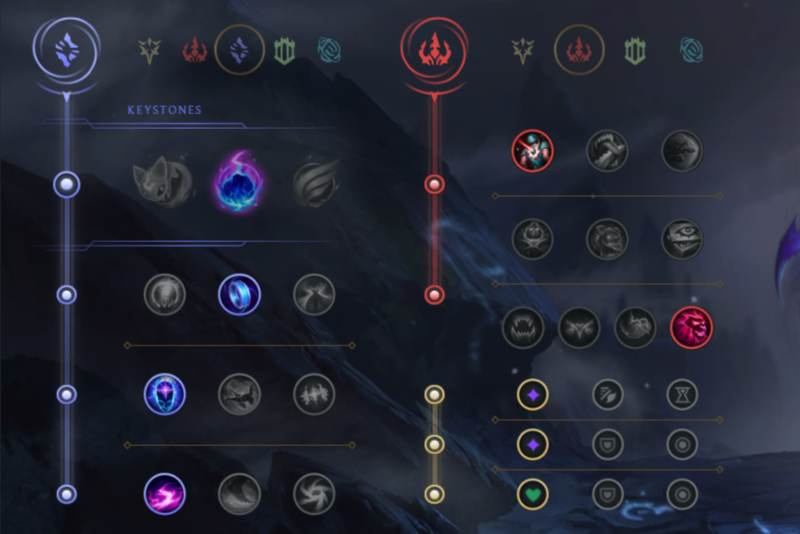 Karthus Aram Build Tips League Of Legends Guide Basically Average Karthus is a champion in league of legends. karthus aram build tips league of